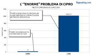 cipro-bce1